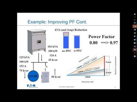 Power Factor and Harmonic Distortion Basics Webinar Recording