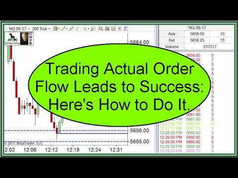 Tape Reading Tutorial for Futures
