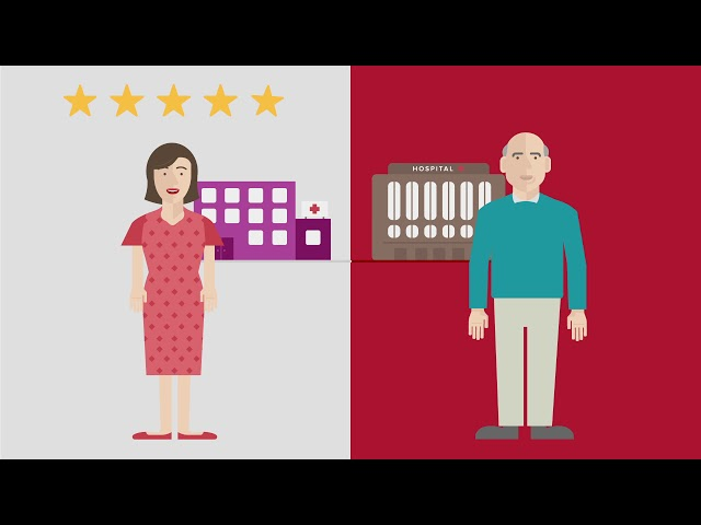 Physician Ratings and Reviews | Ohio State Medical Center