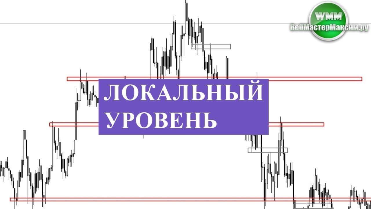 Стратегии беттинга forex курс барреля нефти форекс