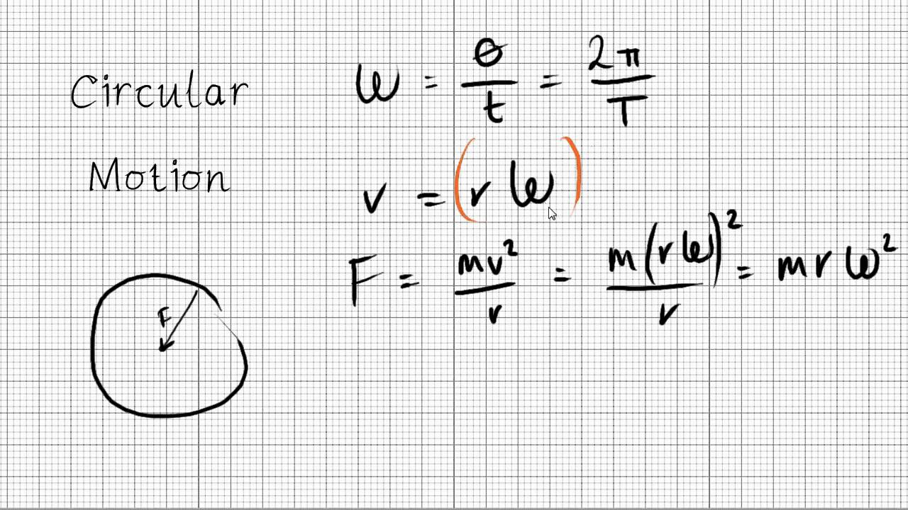 Spice of Lyfe: Physics Equations Revision