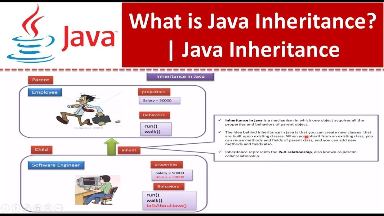 """inheritance in java Multiple inheritance – a derived class can have more than one base class – java does not support it –uses """"interface"""" instead 4."""
