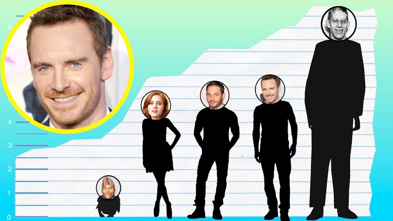 How Tall Is Michael Fa... Michael Fassbender Stats