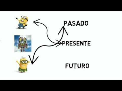 Tema 9 Lengua - El verbo: presente, pasado y futuro - YouTube