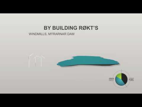 Røkt - Faroese wind power and pump storage
