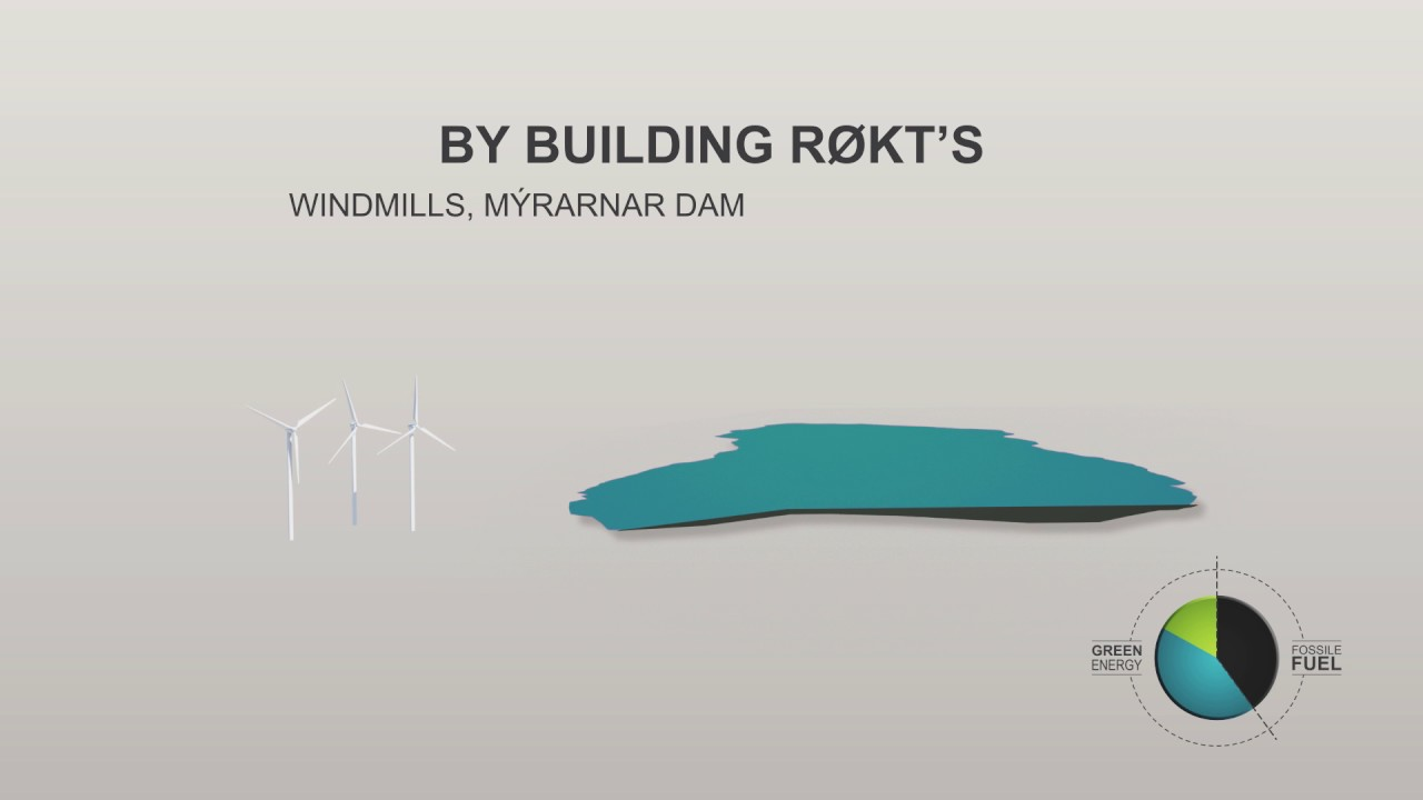 Røkt - Faroese wind power and pump storage - YouTube