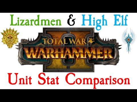 Unit Stat Comparison Lizardmen & High Elves