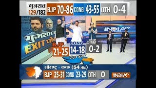 Exit Poll On IndiaTV BJP likely to get 21-25 seat, Congress 14-18 seat in Central Gujarat