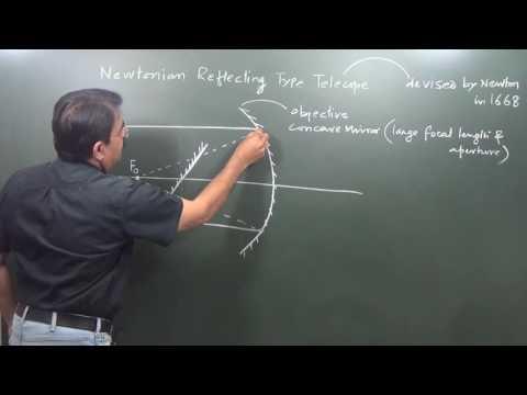 CLASS XII _Newtonian Reflecting Type Telescope  1