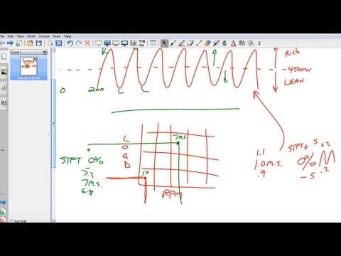 Understanding Short Term and Long Term Fuel Trim (an SD Premium video)