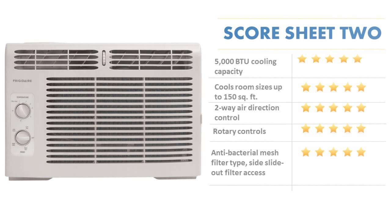 NEW] Frigidaire FRA052XT7 5,000 BTU Mini Window Air Conditioner ...