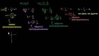 Распознавание прямой и обратной пропорциональностей