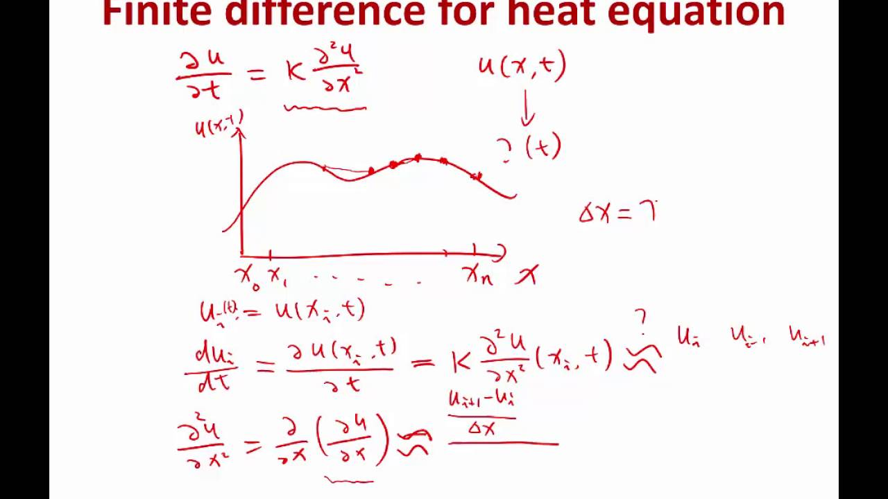 Lecture 02 Part 3: Finite Difference for Heat Equation, 2016 Numerical  Methods for PDE