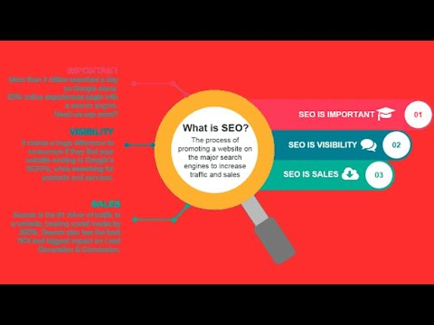 Search engine optimization (SEO) Tutorial For Beginners 2017-2018 | What Is SEO & How Does It Work?