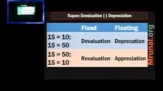 Popular Indian rupee & Exchange rate videos