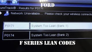 Codes Revealed Several Lean Codes — BCMA
