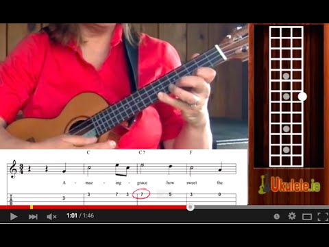 How to Read Ukulele Tabs for