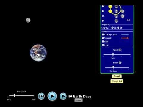 sun earth moon orbits الشمس مدارات الأرض القمر