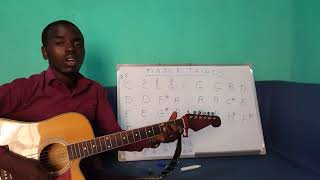 Ubundi  chords ituruka he   Major Triads