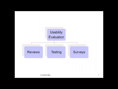 Usability Testing in a Nutshell   Introducing the new ASTQB certification