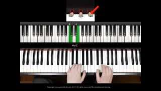 Pianoforall  Learn Piano & Keyboard  200 Video Lessons