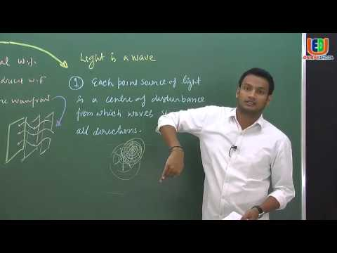 Introduction, Huygen's Wave theory, Derivation of Reflection & Refraction using huygen's Theory