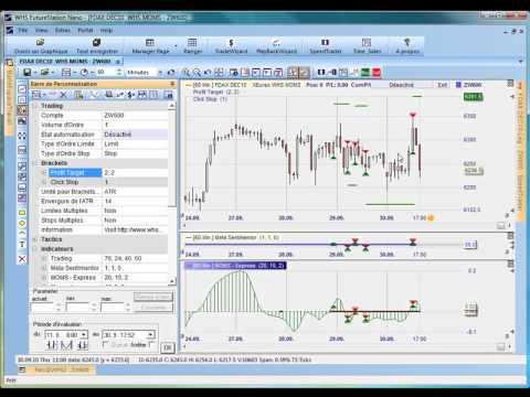 Stratégies de trading -- Momentum Squeeze (MOMS)