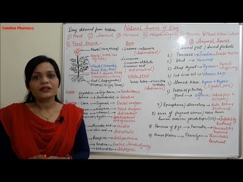 Natural Sources of Drug- Part 1 by Solution-Pharmacy in Hindi
