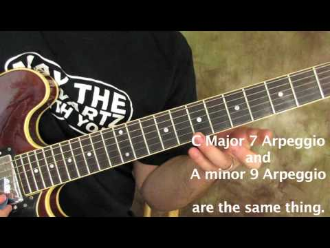Advanced Soloing Guitar Lessons - Really Useful Arpeggios for lead guitar