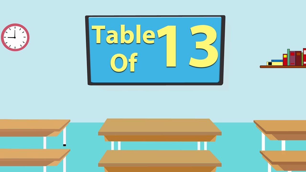 13 times table for beginners 13x table learn thirteen 13 times table for beginners 13x table learn thirteen multiplication tables for kids maths gamestrikefo Images