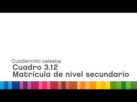 """<h3 class=""""list-group-item-title"""">Cuadernillo celeste – Cuadro 3.12, Matrícula de nivel secundario</h3>"""