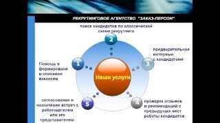 +7903 777 97 01 Рекрутинговое агентство Степаненко Ирины