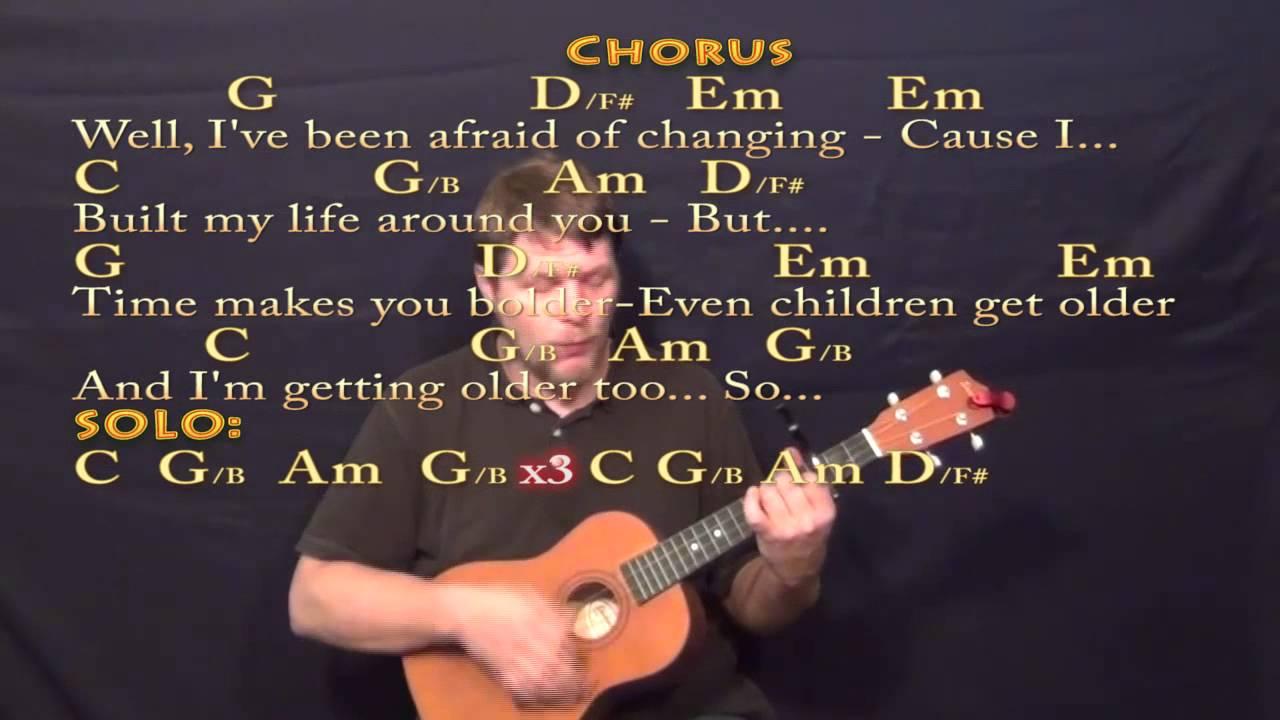 Landslide fleetwood mac baritone ukulele cover lesson with landslide fleetwood mac baritone ukulele cover lesson with chordslyrics hexwebz Image collections