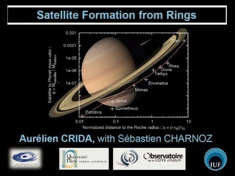 Satellite formation from rings
