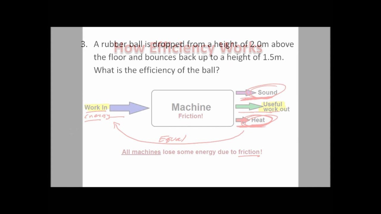 What Is Efficiency >> What Is Efficiency Efficiency Explained And Calculated Youtube