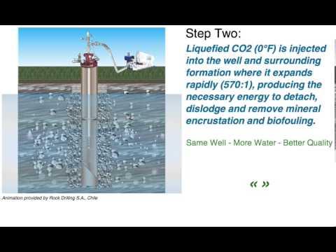 Water Well Rehabilitation Animation with Aqua Freed®