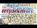What is bitcoin  How To Buy Bitcoin: The Safe And Easy Way  MYR Recreations