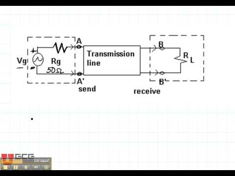 ece3300 lecture 4 1 transmission line introduction youtube. Black Bedroom Furniture Sets. Home Design Ideas
