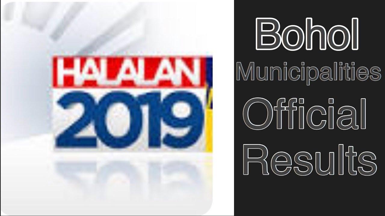 Halalan 2020 result