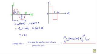 Average or DC Value of Alternating Quantity