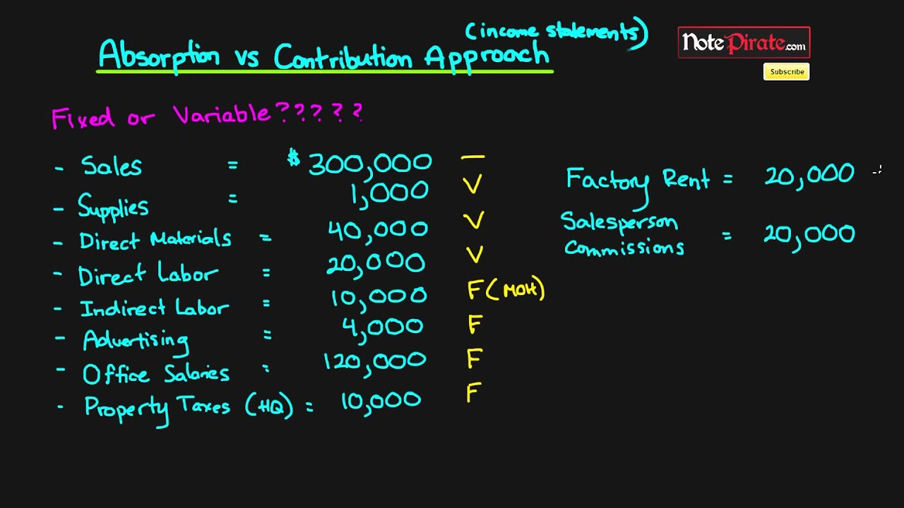 Contribution Approach Using Income Statements (Managerial Tutorial #30)
