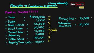Absorption vs. Contribution Approach using Income Statements (Cost Accounting Tutorial #30)