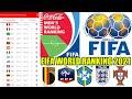 FIFA RANKING 2021 • FIFA WORLD RANKING 2021 • Ranking FIFA Terbaru 2021 • World Ranking FIFA 2021