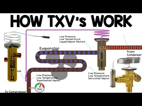 How TXV Works - Thermostatic Expansion Valve Working Principle, HVAC Basics Vrv Heat Pump