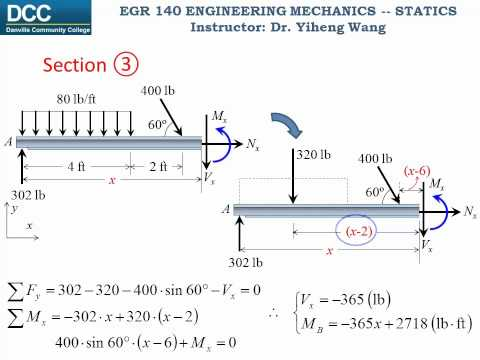 statics lecture 26 internal forces shear force and bending moment  : force diagrams and statics - findchart.co