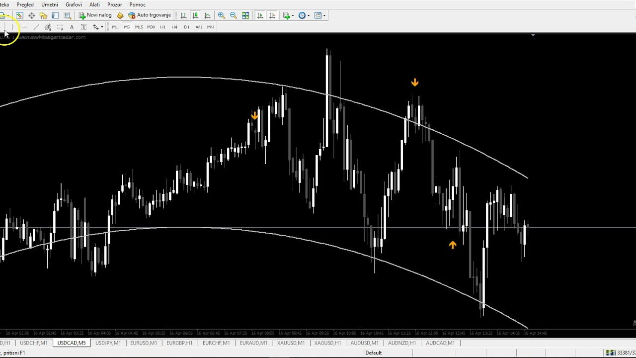 Astro forex strategy