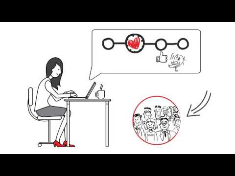 Social Relation Management CX with Oracle