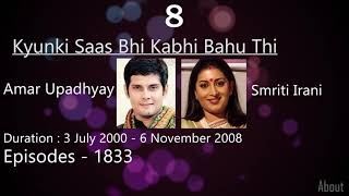 Top 10 Longest Running Hindi TV shows in India