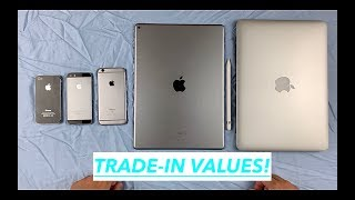 Gambar cover Apple's Trade-In Values For My iPhones, iPad Pro, and MacBook Pro!