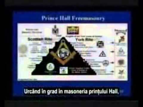 Exposing Freemasonry NWO Manly P. Hall, Albert Pike, Aleister Crowley, Helena Blavatsky